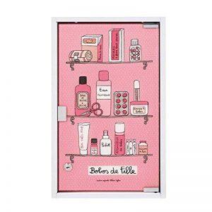 boîte de pharmacie murale TOP 1 image 0 produit