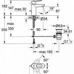 GROHE Mitigeur Lavabo Bauloop 23335000 (Import Allemagne) de la marque GROHE image 1 produit